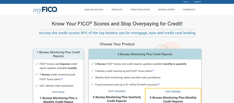Myfico Fico Score Credit Report Price Comparison
